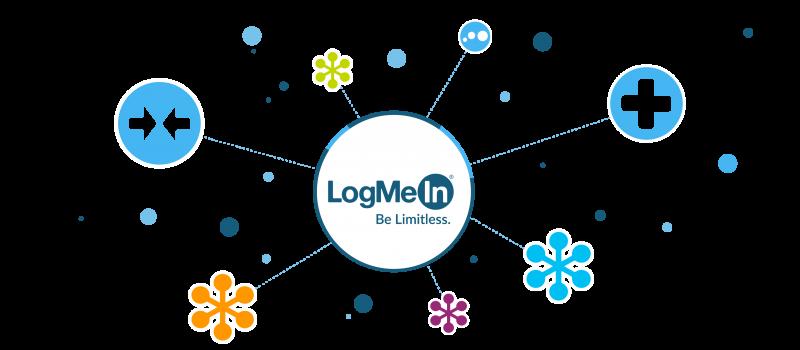 Conheça a LogMeIn e suas soluções que conectam pessoas!